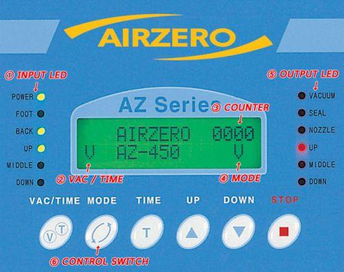 AZ-Series 컨트롤 박스